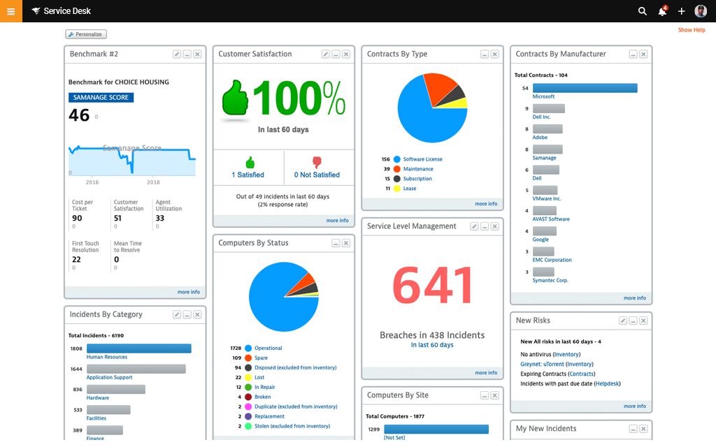 Service Dashboards Keep Your Team Informed